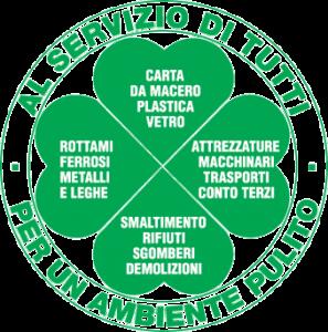 azienda_recupero_smaltimento_rifiuti